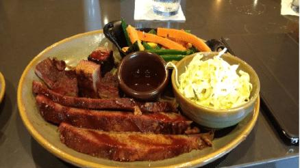 Best Restaurants in Wichita